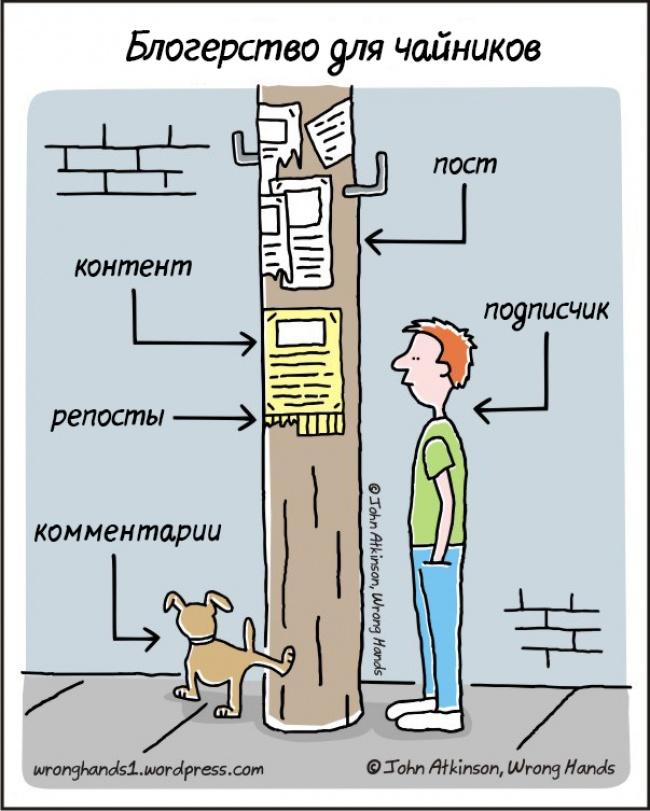 Комиксы для тех, кто дружит сголовой
