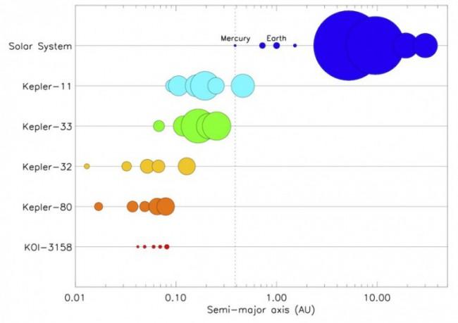 Новое открытие указывает на возможность существования жизни в других частях нашей галактики