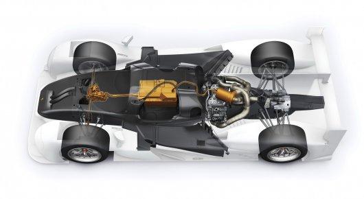 Новости спорта: Porsche будет участвовать в гонках Формулы 1?