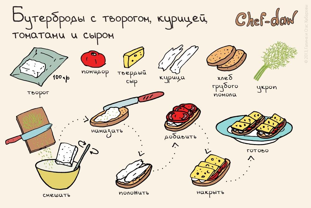 11крутых ибыстрых завтраков