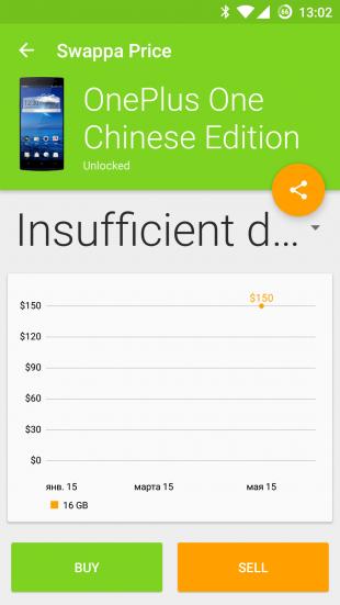 Мобильное приложение Swappa Price можно установить с помощью APK-файла
