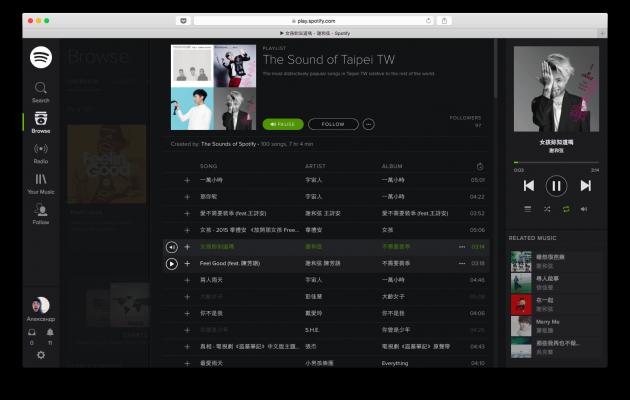 Какую музыку слушают в разных городах мира