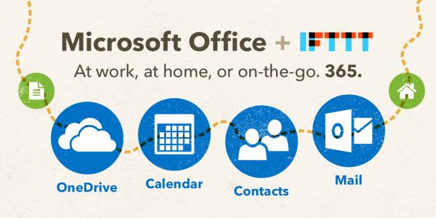 IFTTT научился работать с Wikipedia, Microsoft Office, Spotify и другим полезным трюкам