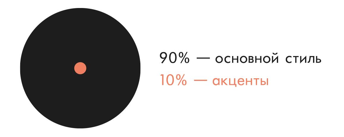 Никита Обухов, Tilda Publishing: ограничьте цветовую палитру